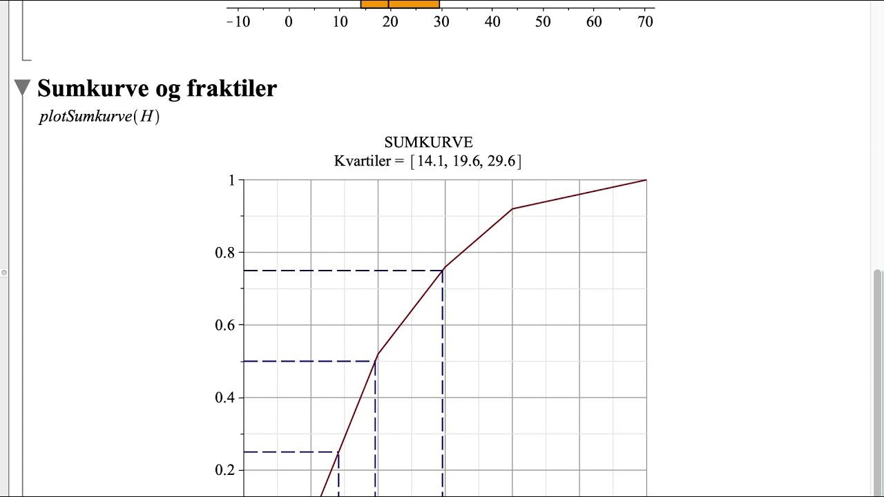 Statistik på grupperede observationer [Statistik, Maple]
