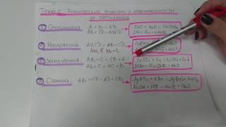 Химия. ОГЭ. Типы химических реакций.