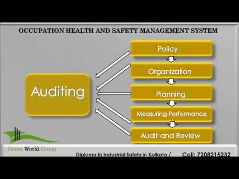 Occupational health and safety management system