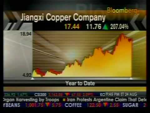 China's Aluminum And Copper Prices - Bloomberg