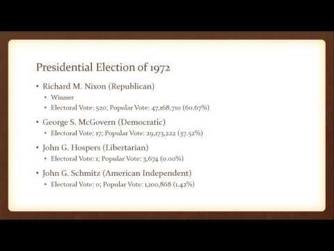 United States Presidential Elections, 1950-1999