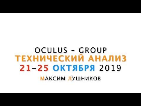 Технический обзор рынка Форекс на неделю: 21 - 25 Октября 2019 от Максима Лушникова