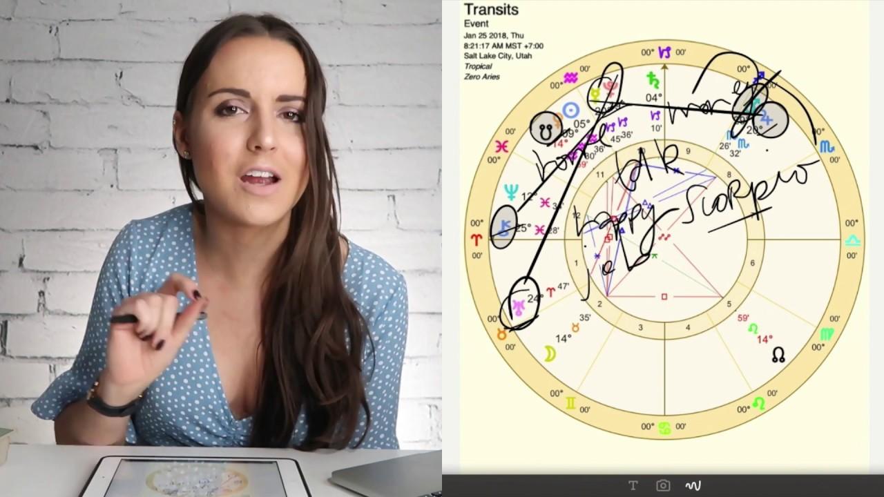 scorpio weekly horoscope january 22