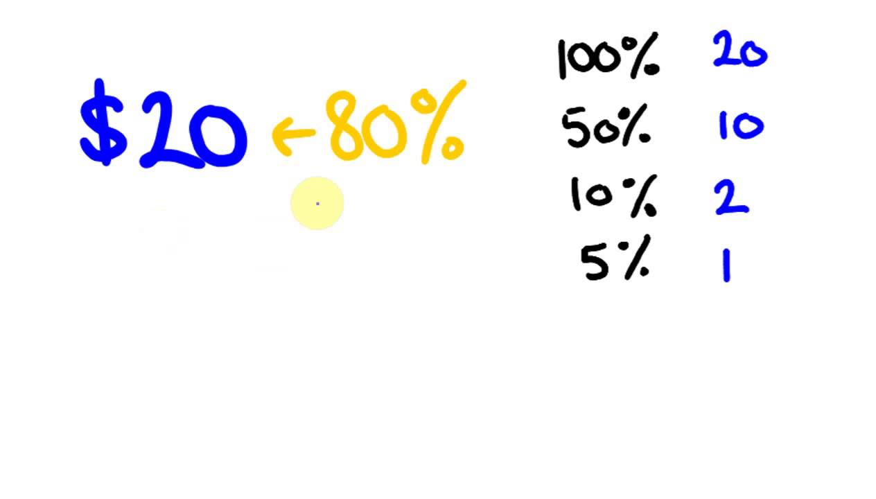 How to Work With Percentages forecast