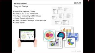 IBM Cognos Analytics and PureData Demo Powered by IBM Netezza