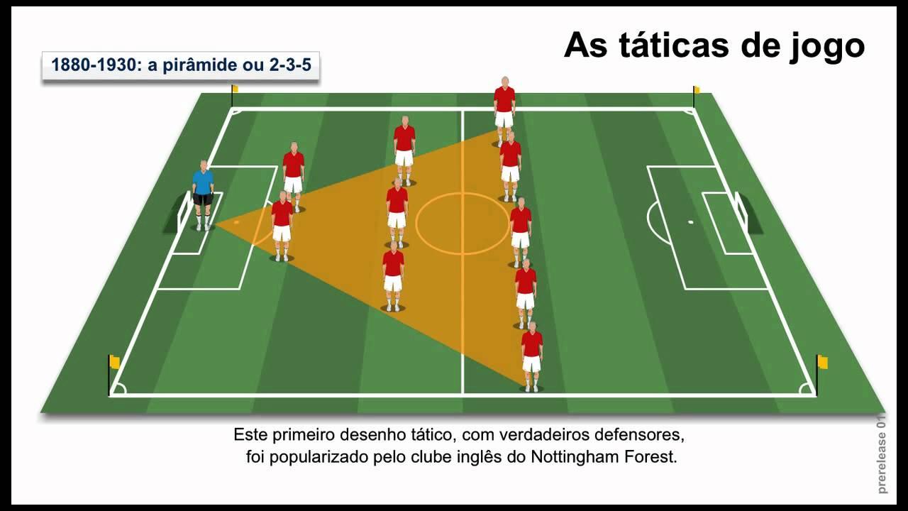 0bedf19f8adf2 Regras do Jogo  Futebol - YouTube
