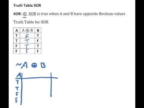 Truth Table Xor