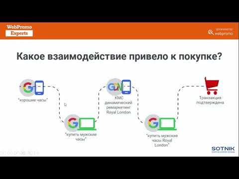 Модели атрибуции в Google Ads и Google Analytics, зачем атрибутировать ВСЕ клики в PPC