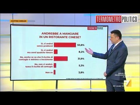 Gianluca Borrelli a Coffee Break (7/02/2020)