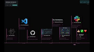 gitKraken Timelines - Create milestones and goals for projects