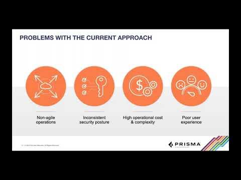 Securing the Cloud – Prisma Cloud by Palo Alto Networks