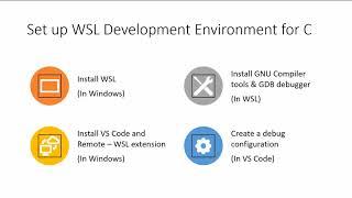 Debugging C in Visual Studio Code on Windows WSL