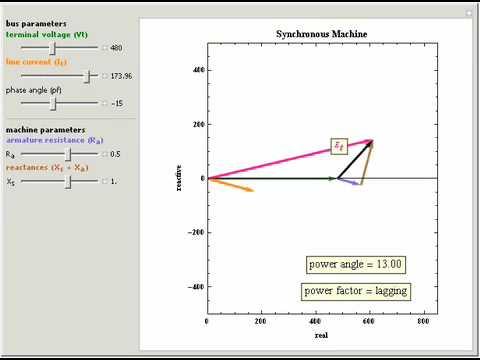 Ac synchronous machine vector diagram youtube ac synchronous machine vector diagram ccuart Images