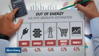 Is It Time to Add Energy to Your Portfolio?