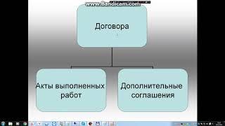 Презентация РемонтКвартир