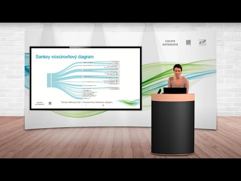 Typy grafů a jak s nimy pracovat v systému ENERGIS
