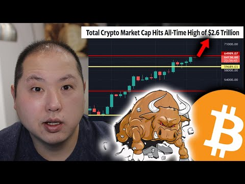 NEW ALL TIME HIGH FOR CRYPTO MARKET – BITCOIN IS NEXT