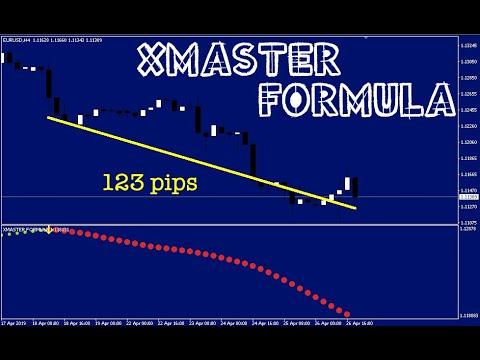 Forex stochastic oscillator formula
