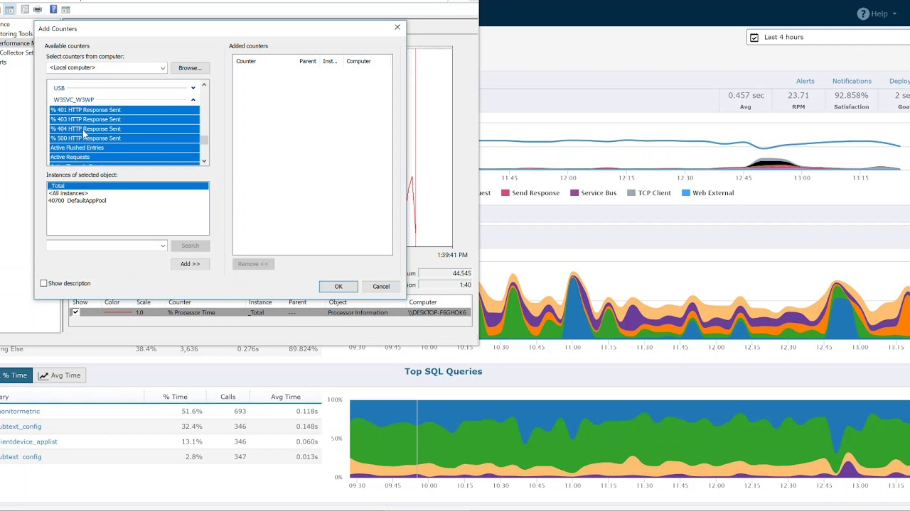 Top ASP NET Performance Counters and How to Monitor Them