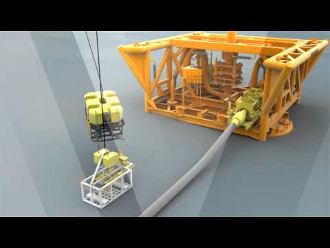 visco Subsea showreel