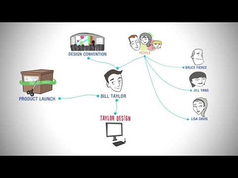 TheBrain   No Limits Mind Mapping and Information Management
