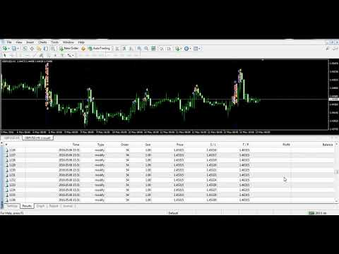 Best profitable forex ea