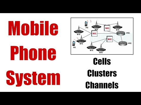 Mobile Communication - Mobile Phone System - Cell - Cluster - Channels