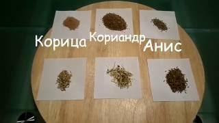 Домашний рецепт сухого английского джина