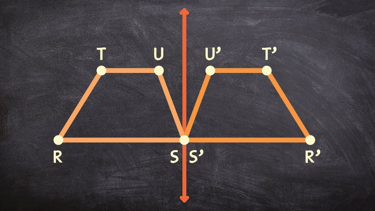 Drawing Lines Of Symmetry Games : How to reflect a trapezoid over line of symmetry youtube