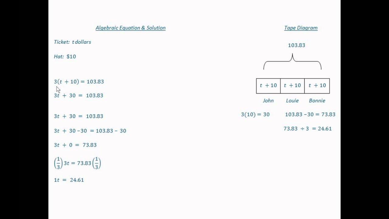Comparing Tape Diagrams To Algebraic Equations