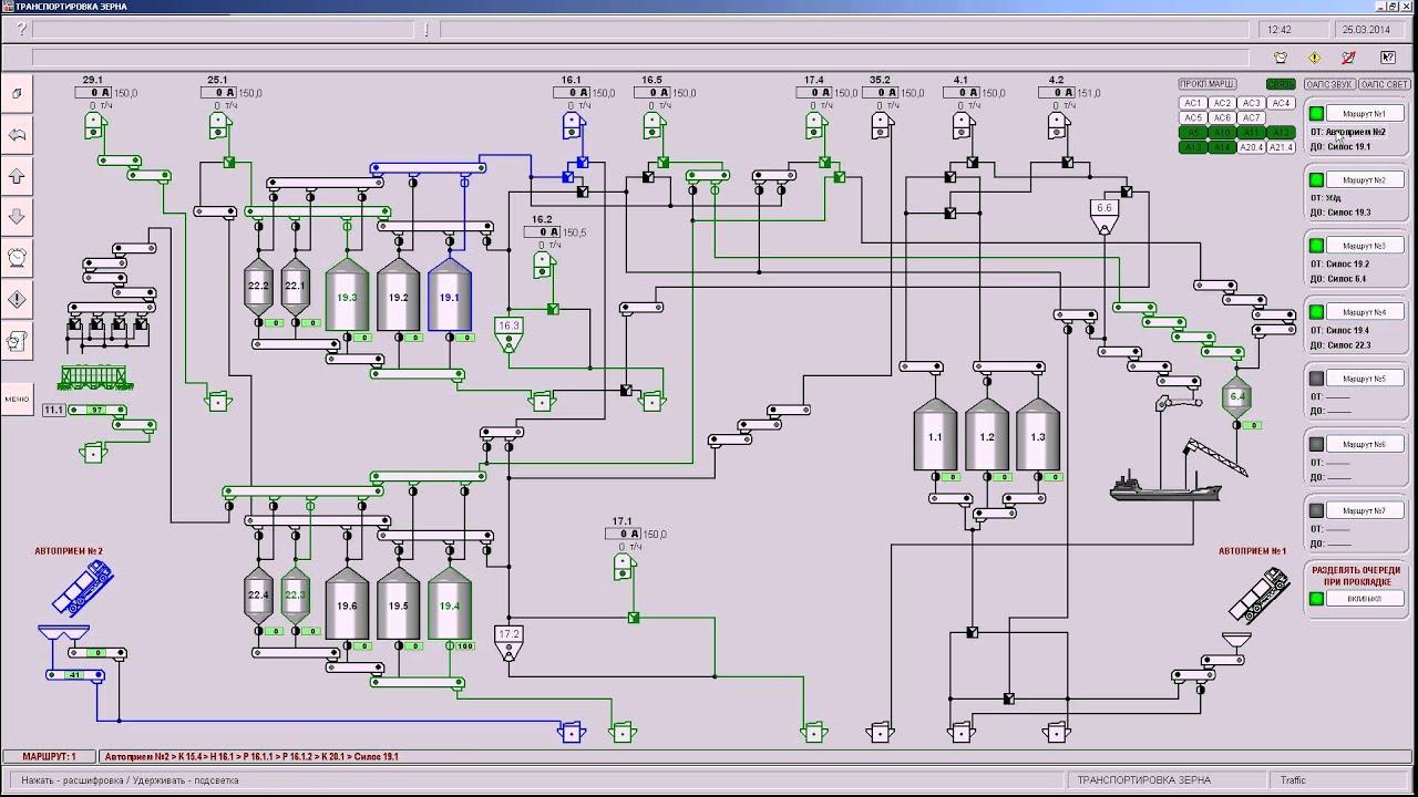 Элеватор автоматизация транспортер скребковый для навоза тсн 160