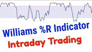 Intraday Trading Strategy - Scalping Trading Ideas | Wiiliams R Indicator | Tamil Share