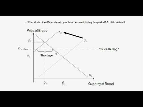 Price Controls   New York City Bread   Both Price Floor U0026 Price Ceiling    Intro To Microeconomics