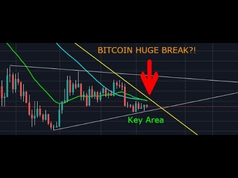 BITCOIN HUGE MOVE COMING! THE PATIENT WILL BE REWARDED!! KEEP AN EYE OUT