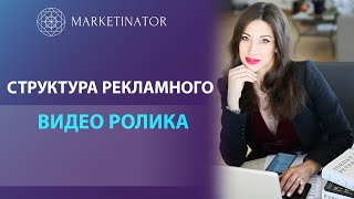 Структура рекламного видео ролика