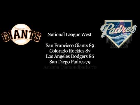 NJIT's Bruce Bukiet Predicts Major League Baseball Teams Wins For 2011