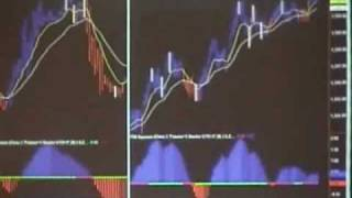 S&P Day Trading with John Carter