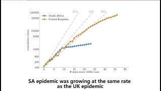 South Africa is Flattening the COVID-19 Epidemic Curve: KRISP Big Data Analysis