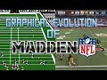 Graphical Evolution of Madden NFL (1988-2018)