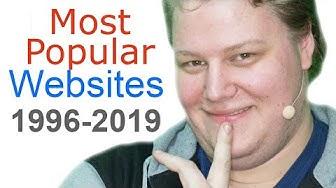 React: Die beliebtesten Websites von 1996 - 2019