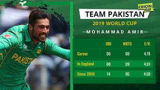 Pakistan's World Cup Squad 2019