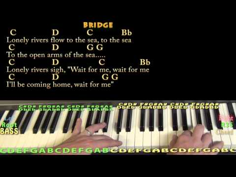 Unchained Melody - Piano Cover Lesson in G with Chords/Lyrics