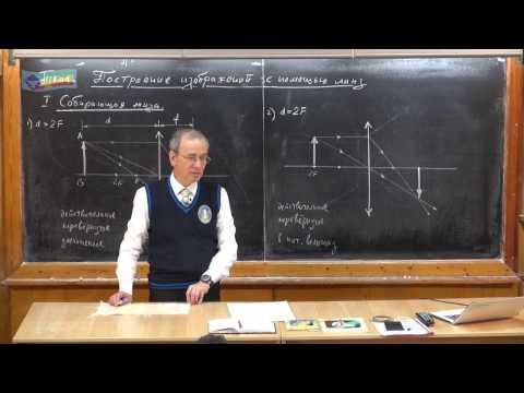 Как нарисовать физику