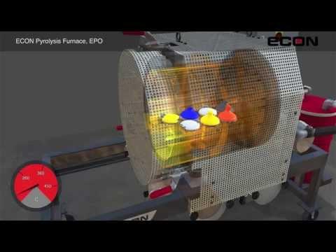 ECON Pyrolysis Furnace EPO