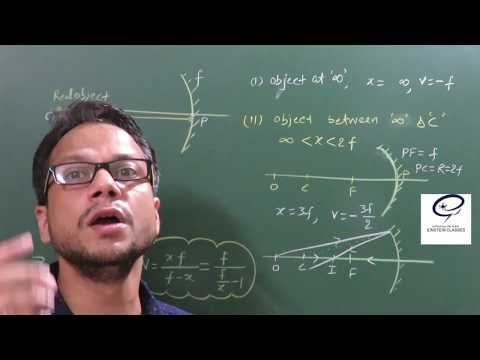 JEE Main/Advance Physics : Ray Optics (Part 7 Image Formation by Concave Mirror for Real Object)