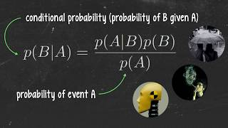 An Intuitive Introduction To Bayes' Theorem
