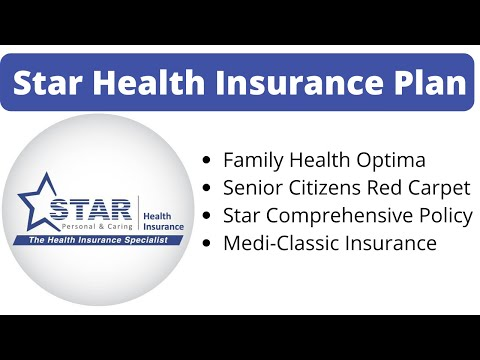 Star Health Insurance Plans In Details Star Health Individual And Family Floater Plan Youtube