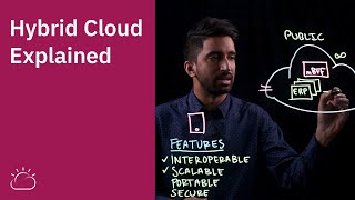 IBM Hybrid Cloud Explained in 7 minutes