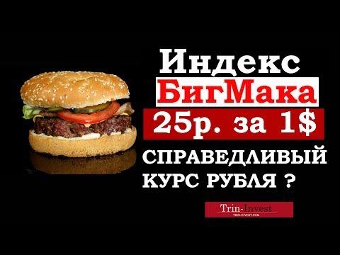 Курс рубля к доллару. 25 РУБ. ЗА ДОЛЛАР ? Индекс БигМака