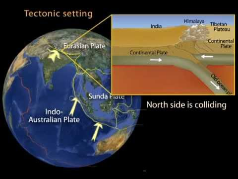 Sumatra—A Tale Of Two Earthquakes & A Tale of Two Upcoming Tectonic Plates